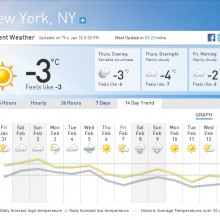 14 Day Trend New York, NY, The Weather Network, 2014. http://www.theweathernetwork.com/ accessed on Jan 30 2014.
